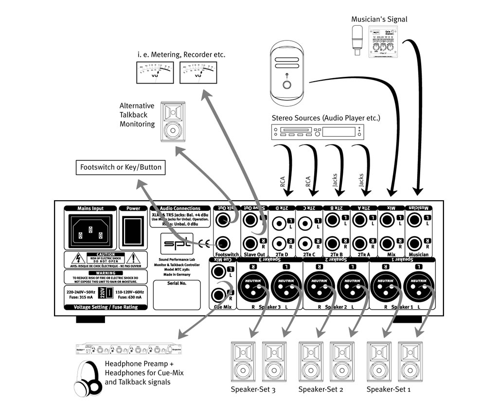 dj setup wiring diagram collection of wiring diagram u2022 rh wiringbase today  dj speaker wiring diagram